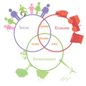 CORSER-developpement-durable